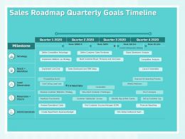 Sales Roadmap Quarterly Goals Timeline Global Breakeven Analysis Ppt Layouts