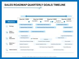 Sales Roadmap Quarterly Goals Timeline Global Breakeven Ppt Powerpoint Presentation Summary Tips