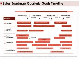 Sales Roadmap Quarterly Goals Timeline Hire Customer Ppt Powerpoint Presentation Gallery Rules