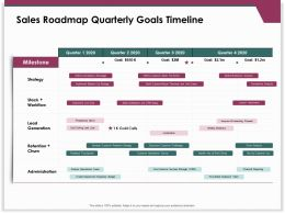 Sales Roadmap Quarterly Goals Timeline Lead Generation Ppt Powerpoint Presentation Ideas