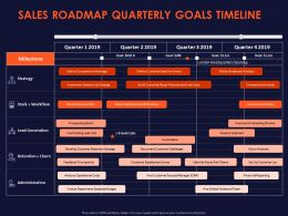 Sales Roadmap Quarterly Goals Timeline Ppt Powerpoint Presentation Styles Slideshow