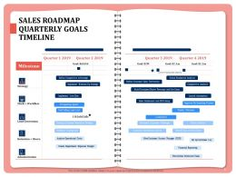 Sales Roadmap Quarterly Goals Timeline Stack Powerpoint Presentation Graphics Design