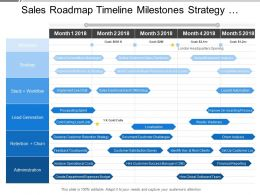 Sales Roadmap Timeline Milestones Strategy Lead Generation Of 5 Months Plan
