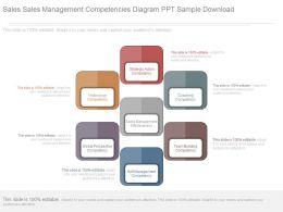 Sales Sales Management Competencies Diagram Ppt Sample Download