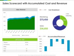 Sales Scorecard With Accumulated Cost And Revenue Ppt Powerpoint Presentation Show Introduction