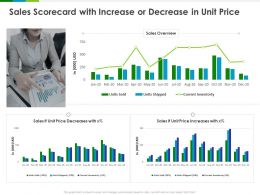 Sales Scorecard With Increase Or Decrease In Unit Price Ppt Powerpoint Presentation Summary File Formats