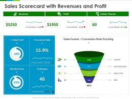 Sales Scorecard With Revenues And Profit Ppt Powerpoint Presentation Show Format