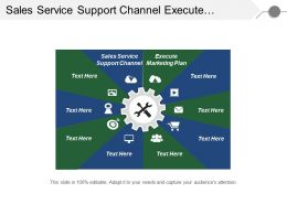 Sales Service Support Channel Execute Marketing Plan Market Drivers