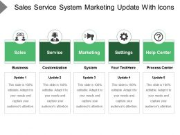 Sales Service System Marketing Update With Icons