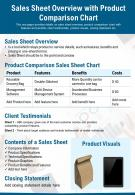 Sales Sheet Overview With Product Comparison Chart Presentation Report Infographic PPT PDF Document