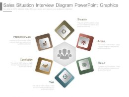 Sales Situation Interview Diagram Powerpoint Graphics
