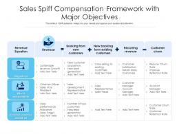 Sales Spiff Compensation Framework With Major Objectives