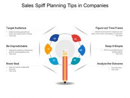 Sales Spiff Planning Tips In Companies