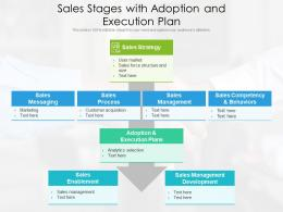 Sales Stages With Adoption And Execution Plan