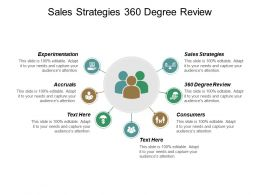Sales Strategies 360 Degree Review Experimentation Accruals Consumers Cpb