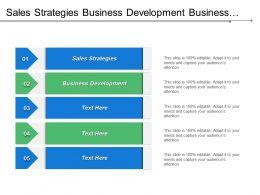 Sales Strategies Business Development Business Advertising Strategy Employee Screening