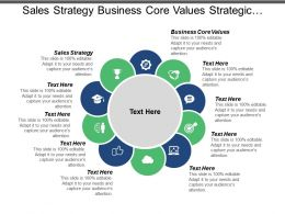Sales Strategy Business Core Values Strategic Planning Business Planning Cpb