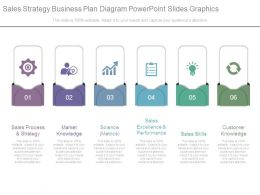 Sales Strategy Business Plan Diagram Powerpoint Slides Graphics