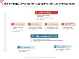 Sales Strategy Covering Messaging Process And Management Best Ppt Powerpoint Presentation Styles