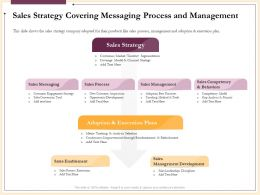 Sales Strategy Covering Messaging Process And Management Conversion Ppt Slides