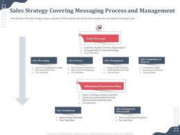 Sales Strategy Covering Messaging Process Execution Plan Ppt Powerpoint Gallery