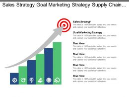 Sales Strategy Goal Marketing Strategy Supply Chain Customer Targeting Cpb