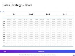 Sales Strategy Goals Strategic Initiatives Global Expansion Your Business Ppt Graphics