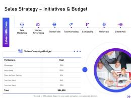 Sales Strategy Initiatives And Budget Strategic Initiatives Global Expansion Your Business Ppt Portrait