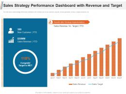 Sales Strategy Performance Dashboard With Revenue And Target Ppt Slides
