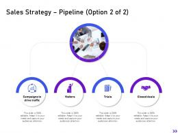 Sales Strategy Pipeline Closed Deals Strategic Initiatives Global Expansion Your Business Ppt Demonstration