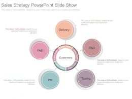 Sales Strategy Powerpoint Slide Show