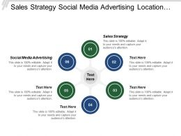 Sales Strategy Social Media Advertising Location Based Mobile Tracking