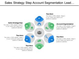 Sales Strategy Step Account Segmentation Lead Management Sales Process