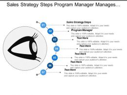 sales_strategy_steps_program_manager_manages_customer_contact_plan_Slide01
