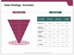Sales Strategy Summary Retention Rate Ppt Powerpoint Presentation Icon