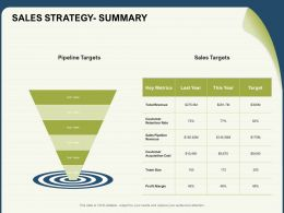 Sales Strategy Summary Size Rate Powerpoint Presentation Icons