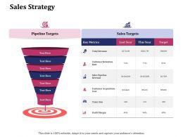 Sales Strategy Target Ppt Powerpoint Presentation File Design Inspiration