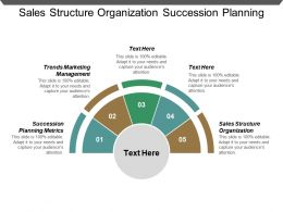 Sales Structure Organization Succession Planning Metrics Trends Marketing Management Cpb