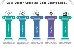 Sales Support Accelerate Sales Expand Sales Collaborative Sales