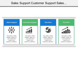 Sales Support Customer Support Sales Management Sales Forecasting