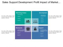 Sales Support Development Profit Impact Of Market Strategy With Icons