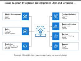 sales_support_integrated_development_demand_creation_planning_functions_with_icons_Slide01