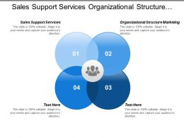 Sales Support Services Organizational Structure Marketing Information