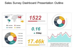 Sales Survey Dashboard Presentation Outline