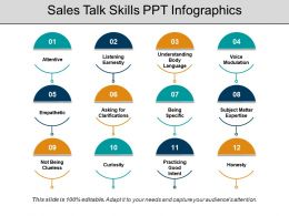Sales Talk Skills Ppt Infographics