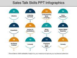 Sales Talk Skills Ppt Infographics