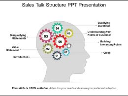 Sales Talk Structure Ppt Presentation