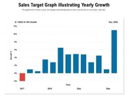 Sales Target Graph Illustrating Yearly Growth