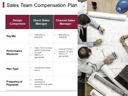 Sales Team Compensation Plan Performance Measures Ppt Powerpoint Presentation Gallery Guide