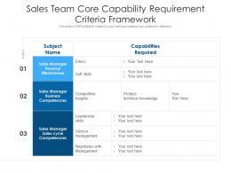 Sales Team Core Capability Requirement Criteria Framework